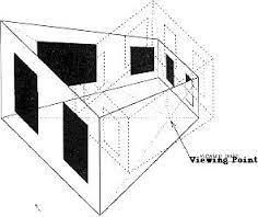 mimaride algı faktörü