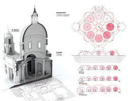 mimarlık ve matematik - 2